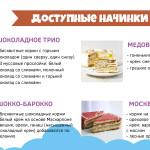 Презентация торты 2019_Страница_04