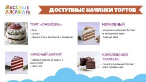 Презентация торты 2019_Страница_05
