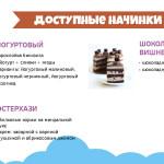 Презентация торты 2019_Страница_06