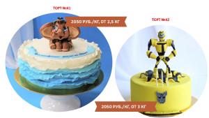 Презентация торты 2019_Страница_29