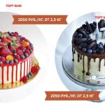Презентация торты 2019_Страница_33