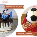 Презентация торты 2019_Страница_55